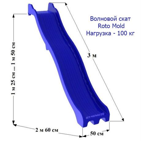 Скат Roto Mold